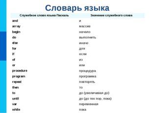 Словарь языка Служебное слово языка ПаскальЗначение служебного слова and и