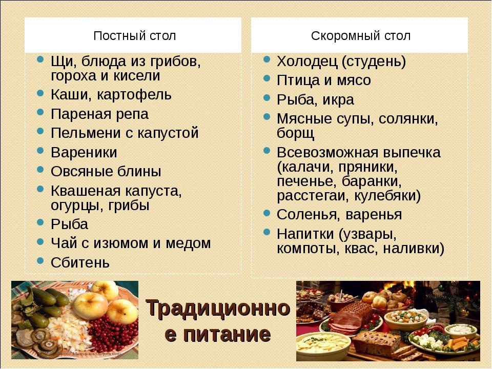 Традиционное питание Постный стол Скоромный стол Щи, блюда из грибов, гороха...