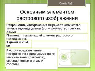 Основным элементом растрового изображения является точка Слайд №3 Разрешение