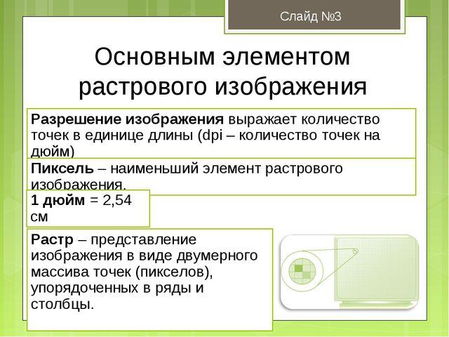 Основным элементом растрового изображения является точка Слайд №3 Разрешение...