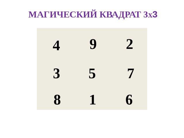 МАГИЧЕСКИЙ КВАДРАТ 3Х3 4 9 2 3 5 7 8 1 6