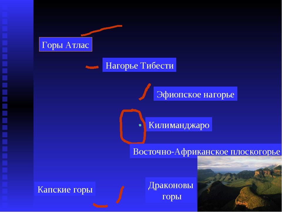 Килиманджаро Драконовы горы Капские горы Горы Атлас Эфиопское нагорье Нагорье...