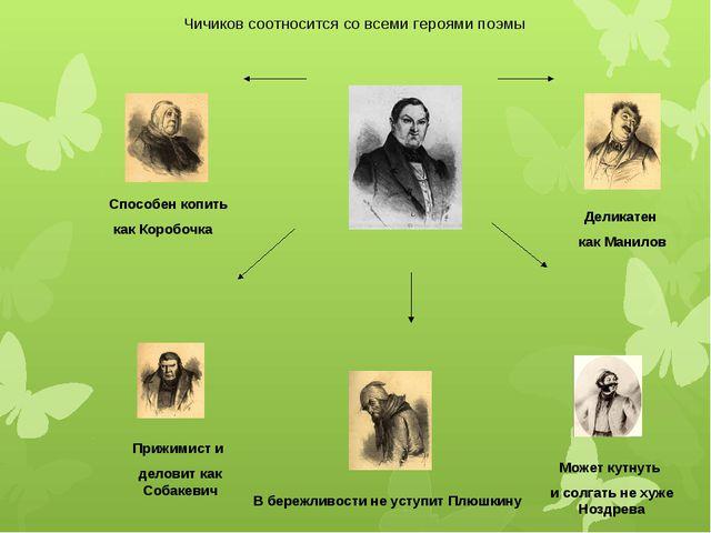Деликатен как Манилов Способен копить как Коробочка Чичиков соотносится со вс...