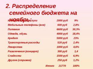 2. Распределение семейного бюджета на ноябрь: Коммунальные услуги2000 руб9