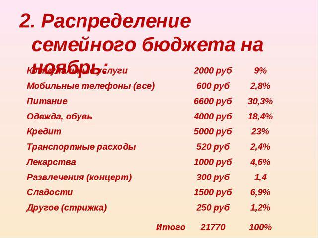 2. Распределение семейного бюджета на ноябрь: Коммунальные услуги2000 руб9...