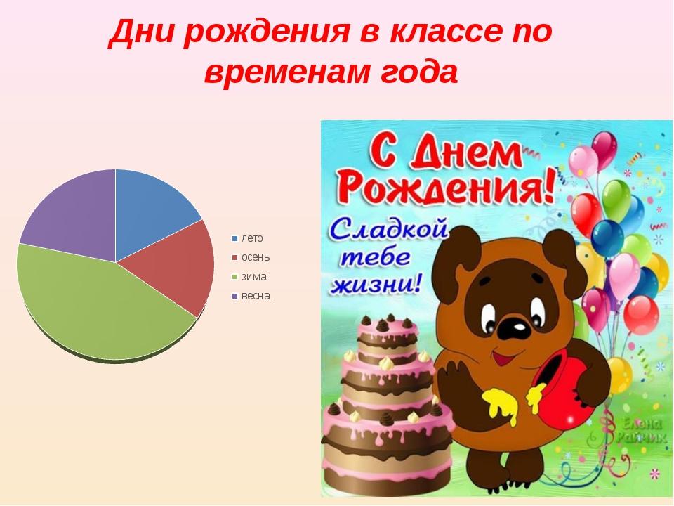 Дни рождения в классе по временам года