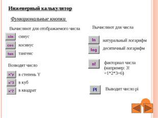 Инженерный калькулятор Функциональные кнопки Вычисляют для отображаемого чис