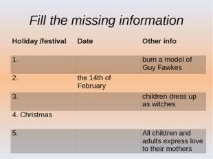 Fill the missing information Holiday /festival Date Other info 1. burn a mode