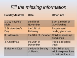 Fill the missing information Holiday /festival Date Other info 1.GuyFawkes Ni