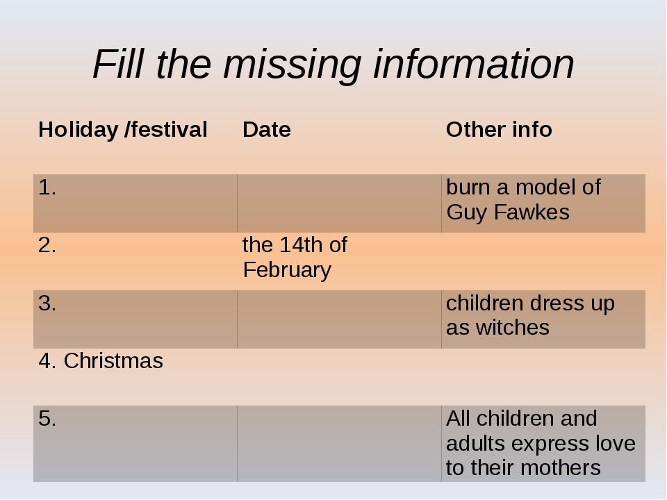 Fill the missing information Holiday /festival Date Other info 1. burn a mode...
