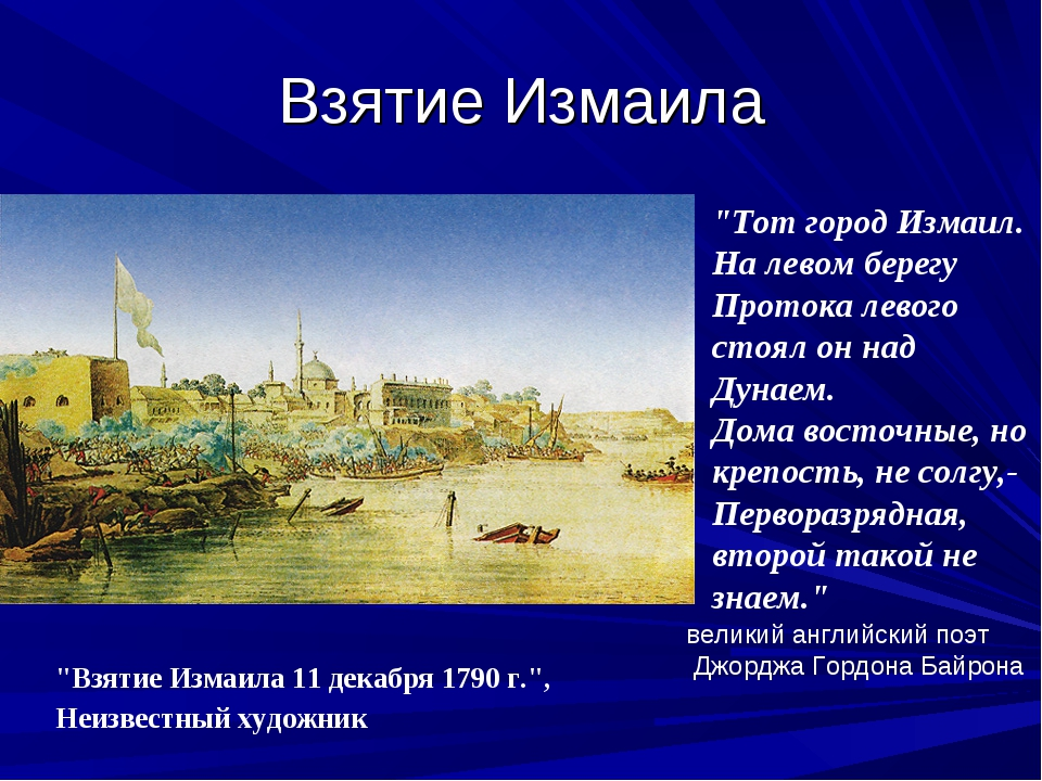 """Взятие Измаила """"Взятие Измаила 11 декабря 1790 г."""", Неизвестный художник """"Тот..."""