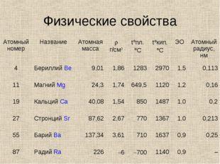 Физические свойства  Атомный номерНазваниеАтомная массаr г/см3t°пл. °Ct