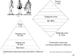 Словарь: Социальная мобильность – изменение индивидом или социальной группой