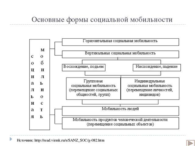 Источник: http://www.emc.komi.com/08/20/040.htm