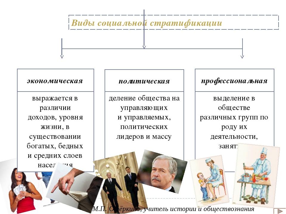 Социальная стратификация по Марксу (стр. 7-9): 1. Что считали главной формой...