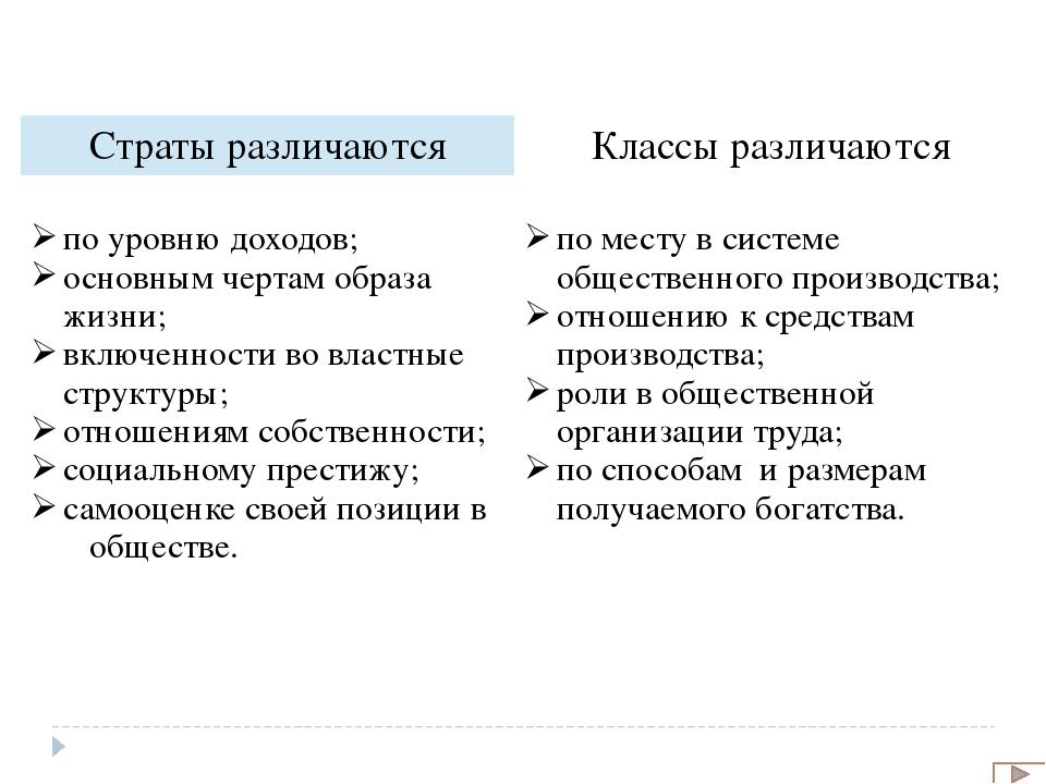 Социальная структура индустриального общества Социальная структура постиндуст...