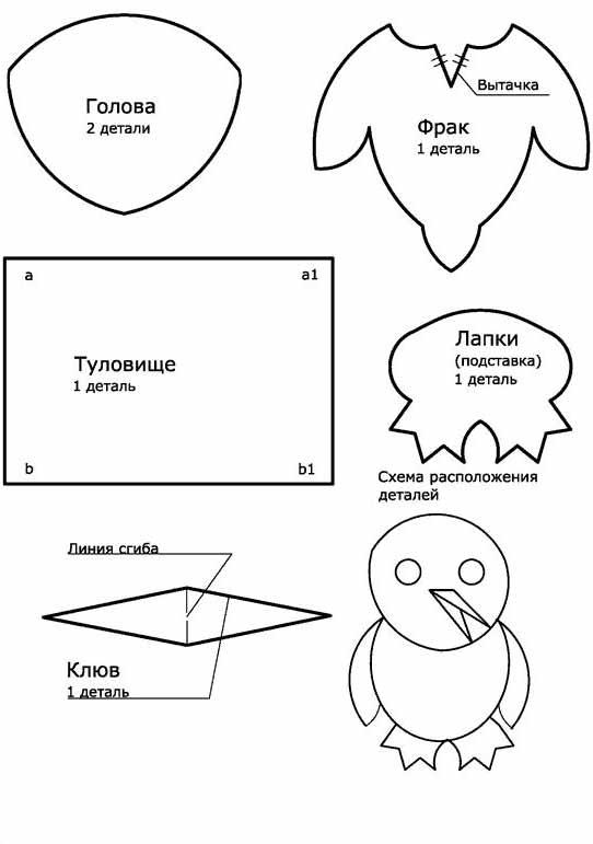 детали пингвина