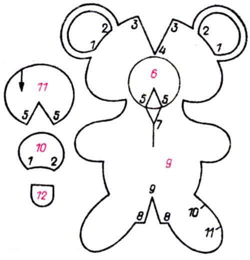 Детали мягкой игрушки медвеженка