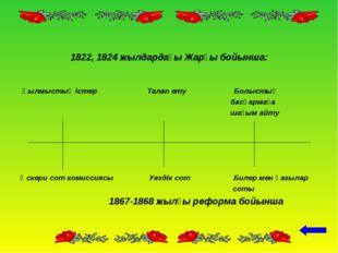 1822, 1824 жылдардағы Жарғы бойынша: Қылмыстық істер Талап ету Болыстық басқа