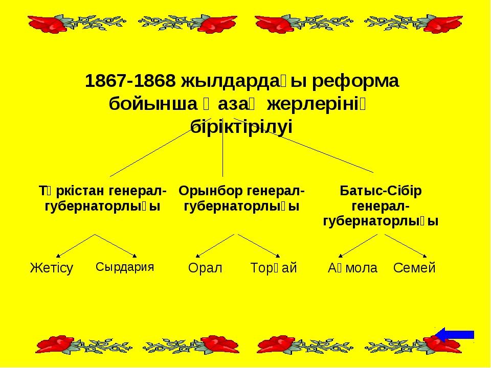 1867-1868 жылдардағы реформа бойынша Қазақ жерлерінің біріктірілуі Түркістан...