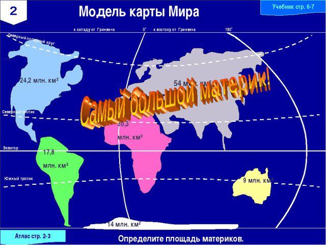 2 Модель карты Мира 0˚ Экватор 180˚ к западу от Гринвича к востоку от Гринвич...