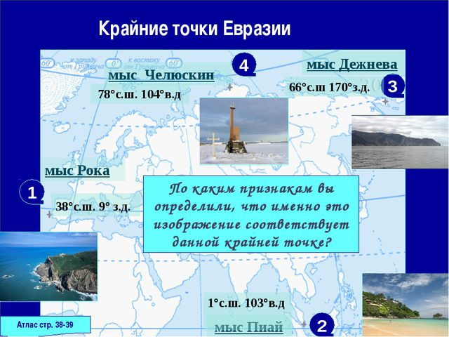 Крайние точки Евразии 1 2 3 4 мыс Челюскин мыс Рока мыс Дежнева мыс Пиай 38°с...