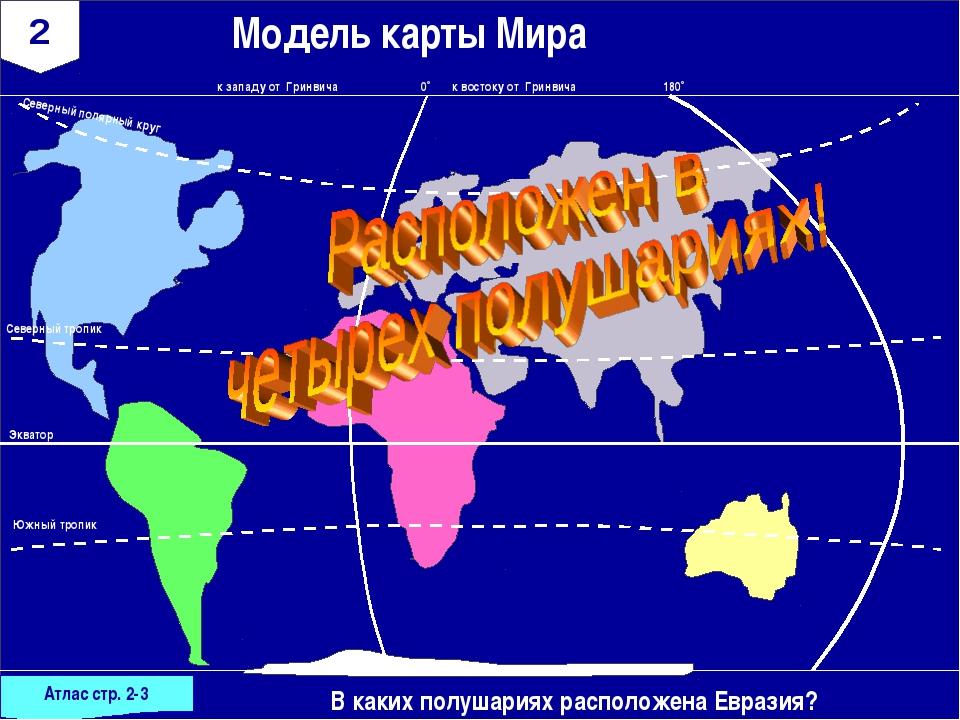 2 В каких полушариях расположена Евразия? Модель карты Мира 0˚ Экватор 180˚ к...