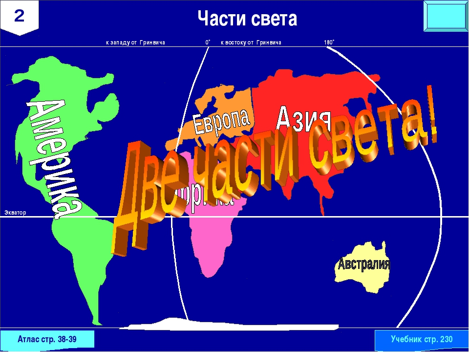 Части света 2 0˚ Экватор 180˚ к западу от Гринвича к востоку от Гринвича Атла...