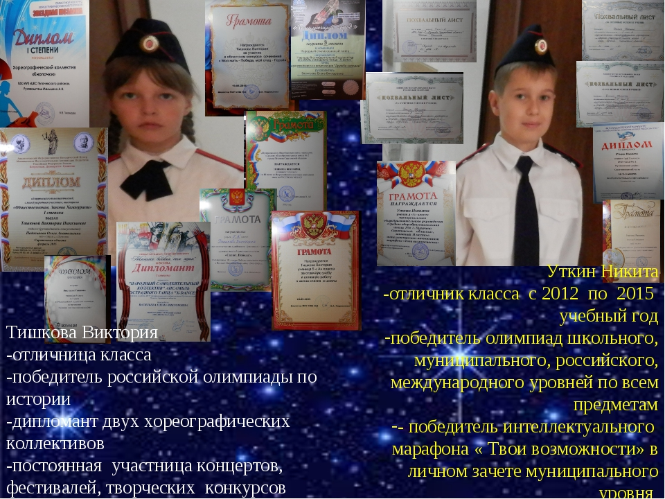 * * Тишкова Виктория -отличница класса -победитель российской олимпиады по ис...