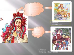 Самопожертва заради щастя матері Катерина Т.Г.Шевченко Щира дочірня любов Мар