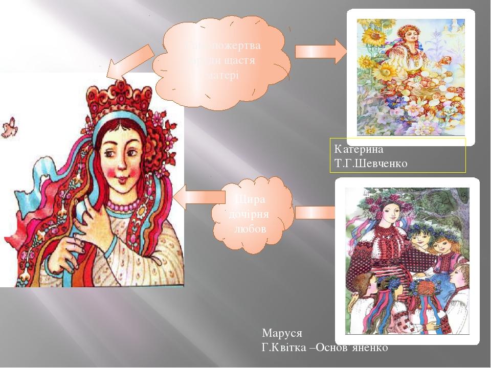 Самопожертва заради щастя матері Катерина Т.Г.Шевченко Щира дочірня любов Мар...