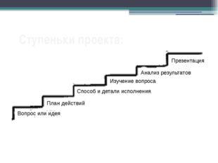 Ступеньки проекта: Вопрос или идея План действий Способ и детали исполнения И