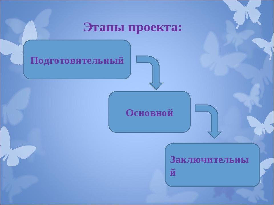 Этапы проекта: Подготовительный Основной Заключительный