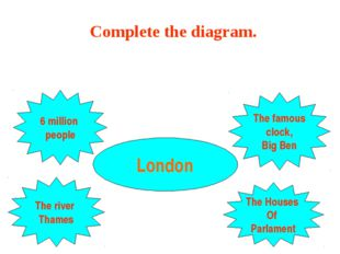 London 6 million people The river Thames The Houses Of Parlament The famous c