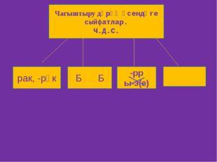 Чагыштыру дәрәҗәсендәге сыйфатлар. Ч.Д.С. рак, -рәк Б Б -рр ы-э(е)