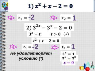 -2 1 -2 1 Не удовлетворяет условию (*)
