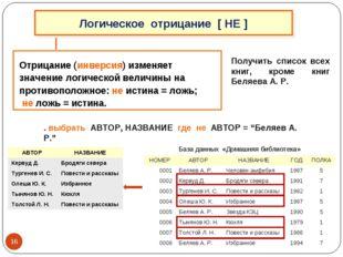Получить список всех книг, кроме книг Беляева А. Р. . выбрать АВТОР, НАЗВАНИЕ