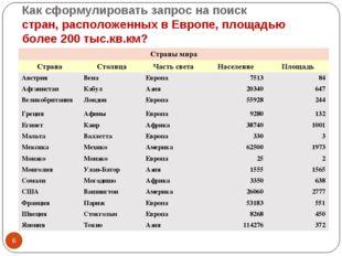 Как сформулировать запрос на поиск стран, расположенных в Европе, площадью бо