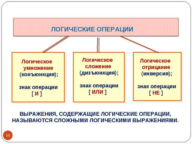 ЛОГИЧЕСКИЕ ОПЕРАЦИИ Логическое сложение (дизъюнкция); знак операции [ ИЛИ ] Л...