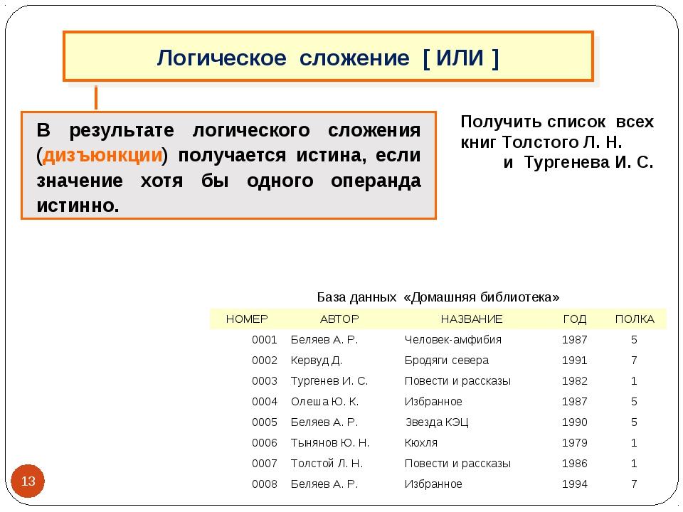 Получить список всех книг Толстого Л. Н. и Тургенева И. С. В результате логич...