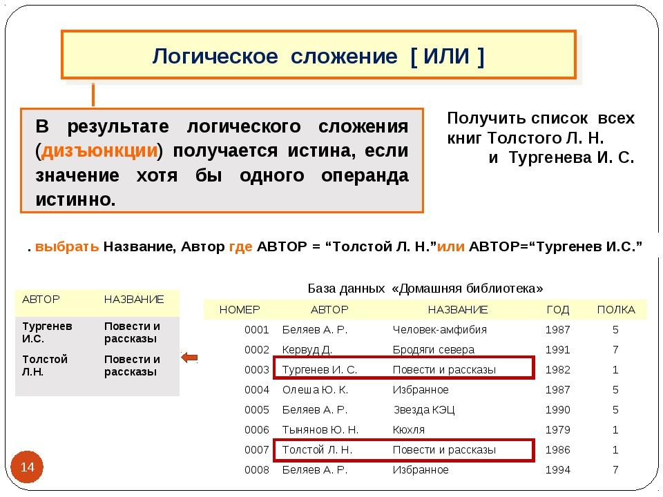 Получить список всех книг Толстого Л. Н. и Тургенева И. С. . выбрать Название...