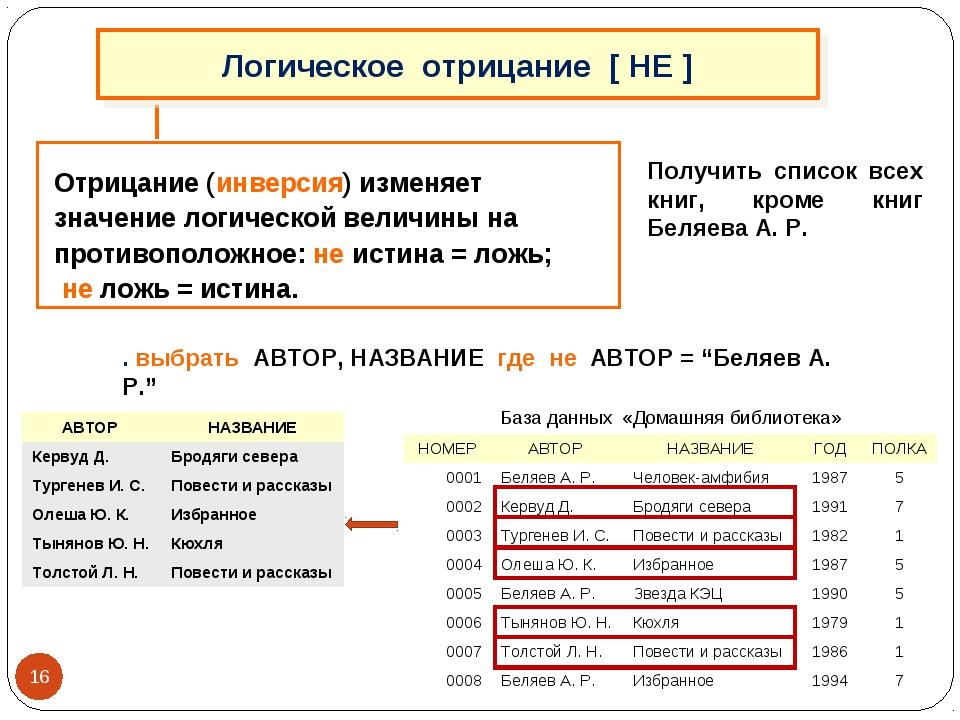 Получить список всех книг, кроме книг Беляева А. Р. . выбрать АВТОР, НАЗВАНИЕ...