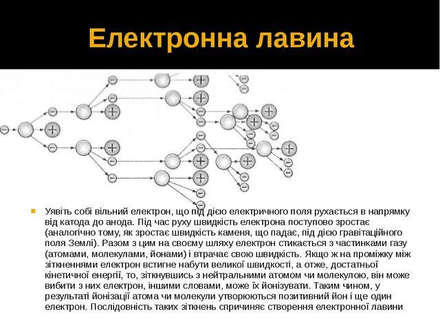 Електронна лавина Уявіть собі вільний електрон, що під дією електричного поля...