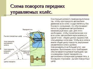 Схема поворота передних управляемых колёс.