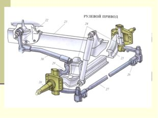 К рулевому управлению относят рулевой механизм и рулевой привод.