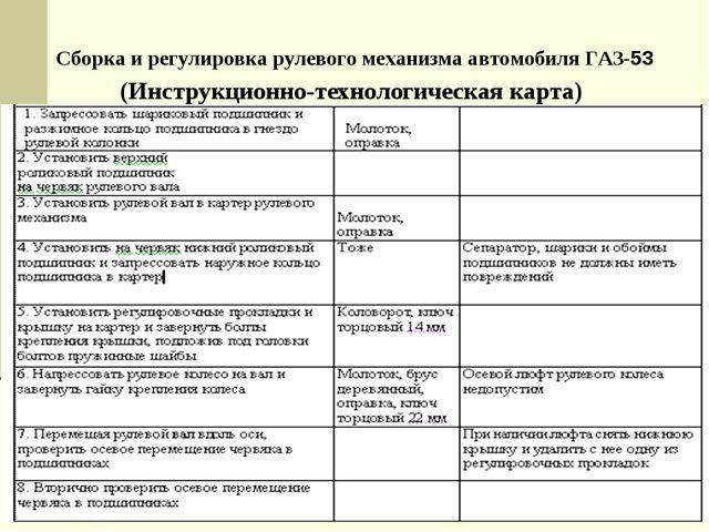 Сборка и регулировка рулевого механизма автомобиля ГАЗ-53 (Инструкционно-техн...