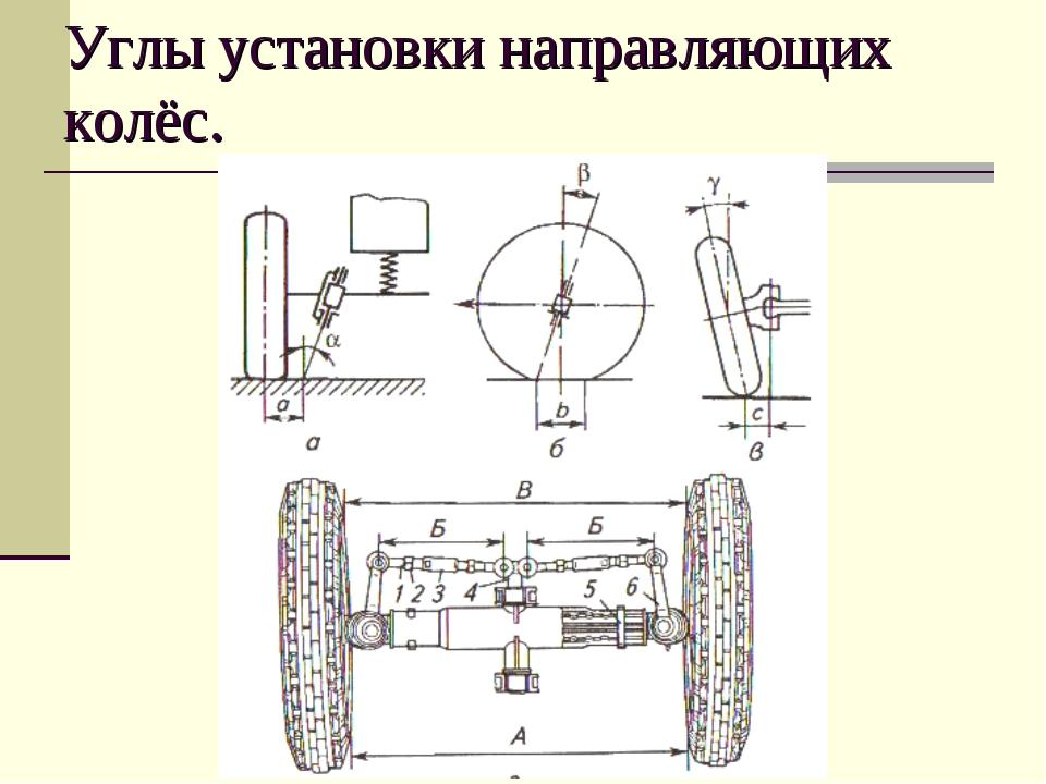 Углы установки направляющих колёс.