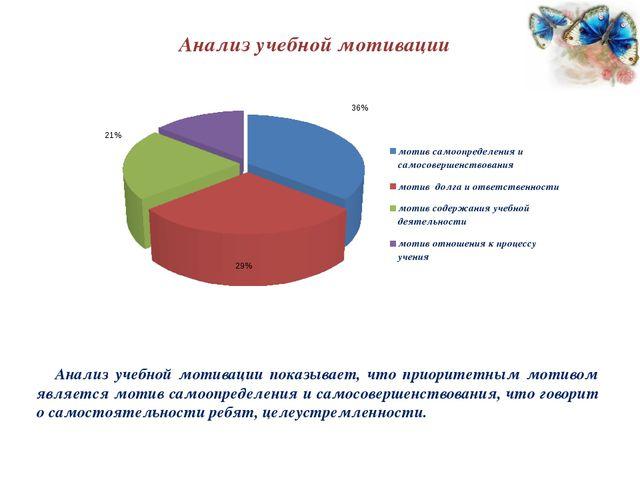 Анализ учебной мотивации Анализ учебной мотивации показывает, что приоритетны...