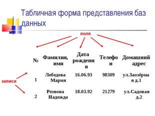 поля записи Табличная форма представления баз данных №Фамилия, имяДата рожд