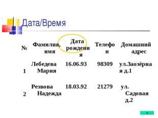 Дата/Время №Фамилия, имяДата рожденияТелефон Домашний адрес 1Лебедева Ма